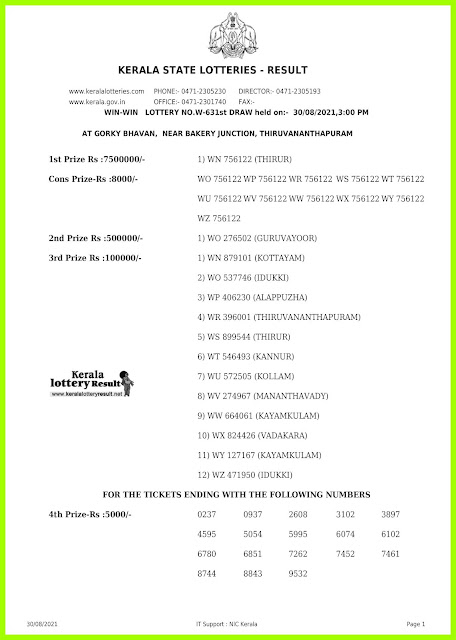 Off. Kerala Lottery Result 30.08.2021 Out, Win Win W-631 Lottery Result