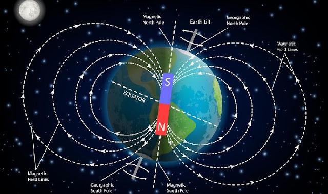 Diagram medan magnet Bumi. Kredit: Vector Stock