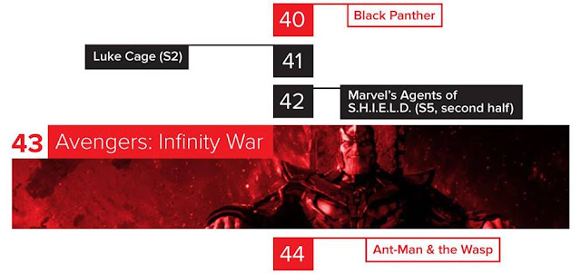 daftar film marvel cinematic universe phase 4