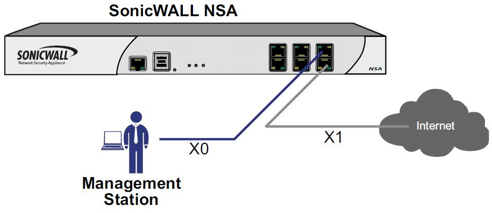 Cyber Security Memo