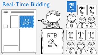 Sistema de subastas a tiempo real - Real-time bidding