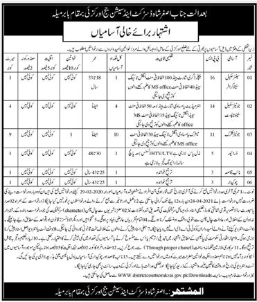 Office of the District & Session Judge Orakzai Jobs 2021 in Pakistan