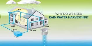 Why do we want rainwater harvesting in developed