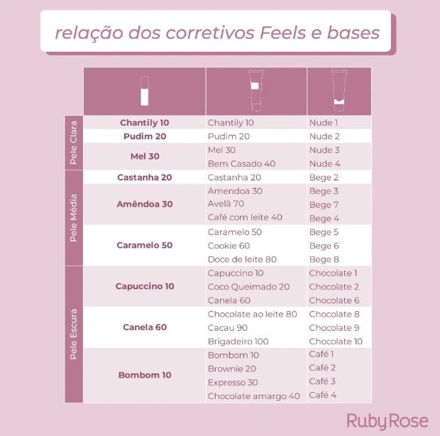 RESENHA: CORRETIVO FEELS DA RUBY ROSE. É TUDO ISSO? VALE A PENA?