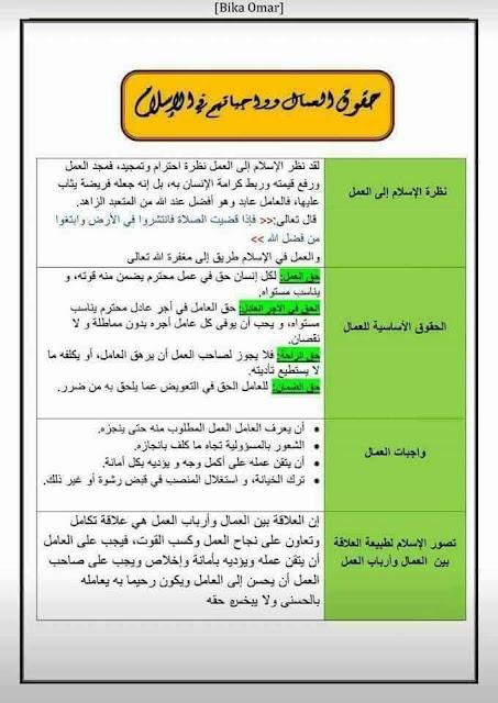 حقوق العمال و واجباتهم في الإسلام