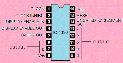 Pin configuration of IC 4026