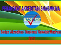 Perangkat administrasi dan instrumen Akreditasi Nasional SMA/SMK/MA tahun 2017.