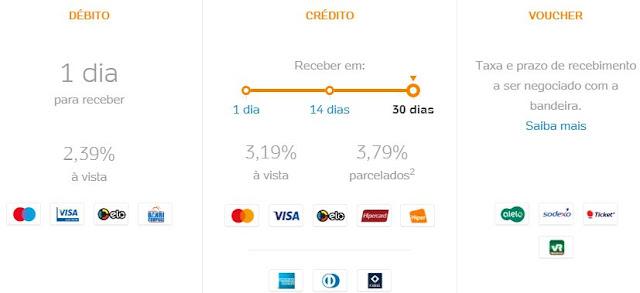 Taxas e Equipamentos de Processamento de Cartões de Crédito da Pagseguro