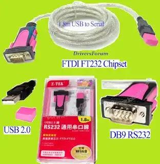 FTDI USB to Serial Driver Free Download