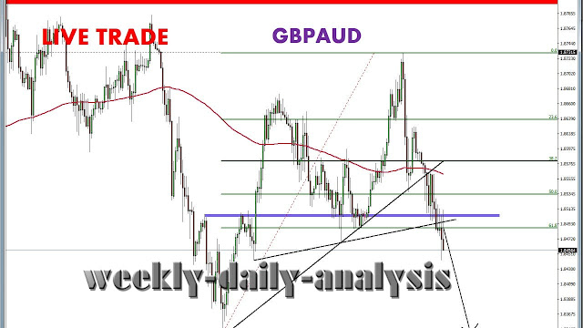 http://www.weekly-daily-analysis.co/2019/03/live-trade-euraud.html