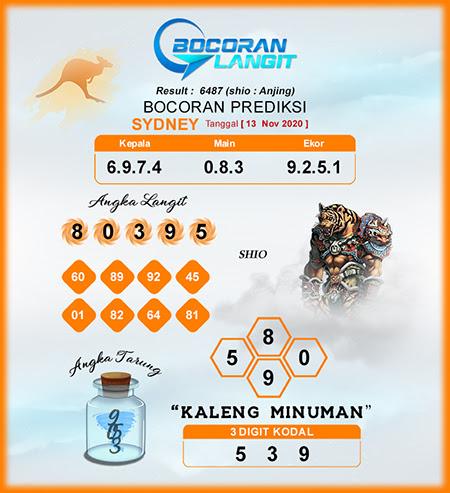 Bocoran Sidney Jumat 13 November 2020