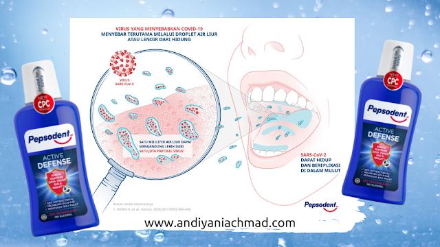 Teknologi CPC dalam Pepsodent Active Defense Mouthwash Terbukti Bantu Kurangi Jumlah Virus SARS-CoV-2