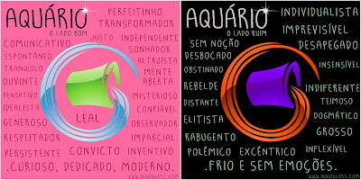 Resultado de imagem para aquário perfil