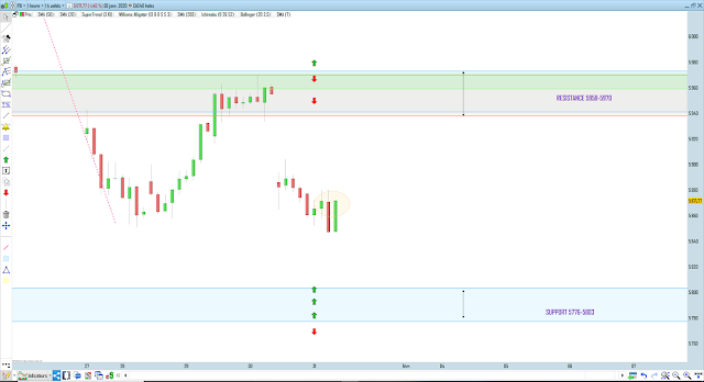 trading cac40 31/01/20