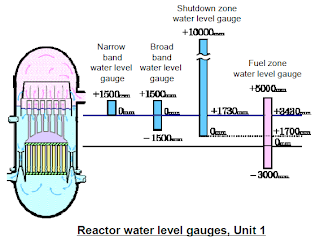 Tsunami Diagram With Labels How To Draw Wiring In Word Atomic Power Review: Fukushima Daiichi Update, Weds. Morning 5/18
