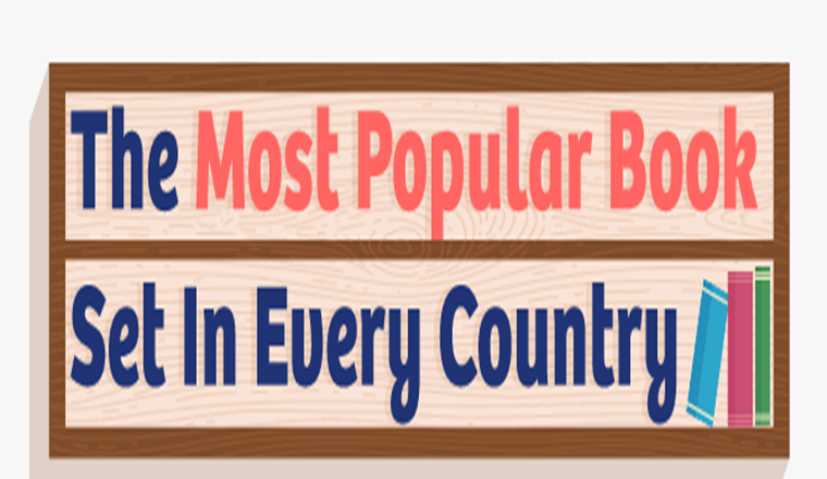 The Most Popular Book Set in Every Country #infographic