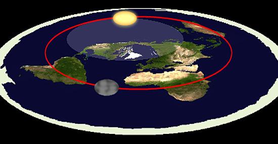Teoria da Terra plana ganha força na internet - Sol e Lua