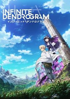 الحلقة 1 من انمي Infinite Dendrogram مترجم تحميل ومشاهدة