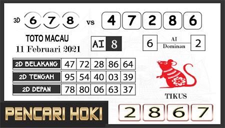 Prediksi Pencari Hoki Group Macau Kamis 11 Februari 2021