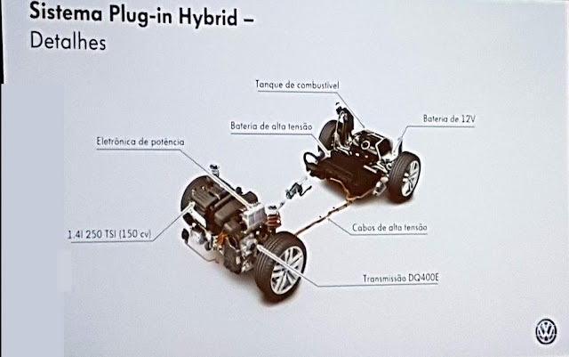 VW Golf GTE - Sistema Plug-In Hybrid