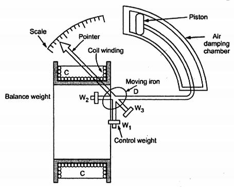 Circuit Breaker Operation SF6 Breaker Operation Wiring