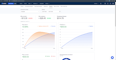 OKEx - установка бота OKEx Bot на VDS + настройки + анализ + статистика + советы по настройке бота