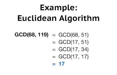 How to calculate GCF and LCM of two numbers in Java