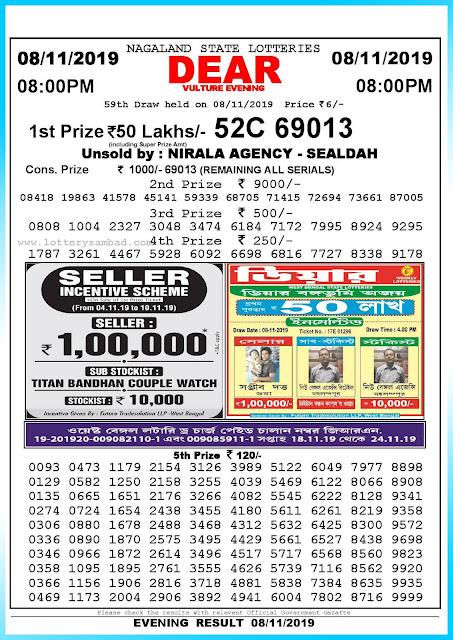 Lottery sambad 08-11-2019 Nagaland Lottery Result 8 PM-sambadlottery.org