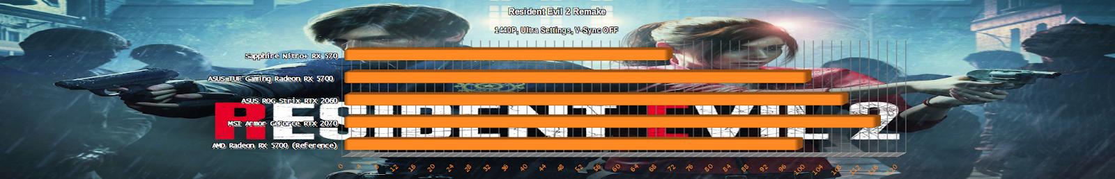 AMD Radeon RX 5700 Review Benchmark