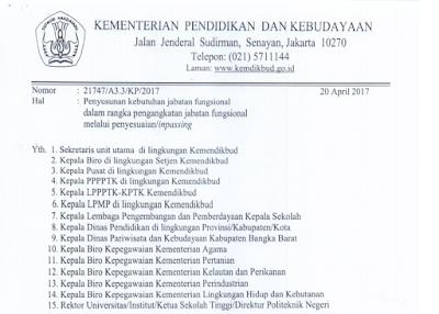 Download Surat Edaran Inpassing Jabatan Fungsional Guru 2017
