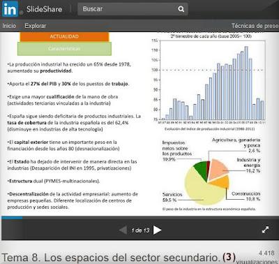 https://es.slideshare.net/JGL79/tema-8-los-espacios-del-sector-secundario-fuentes-de-energa-e-industria-en-espaa-iii-la-industria-en-espaa