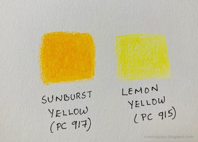 Relative Temperature in Colors