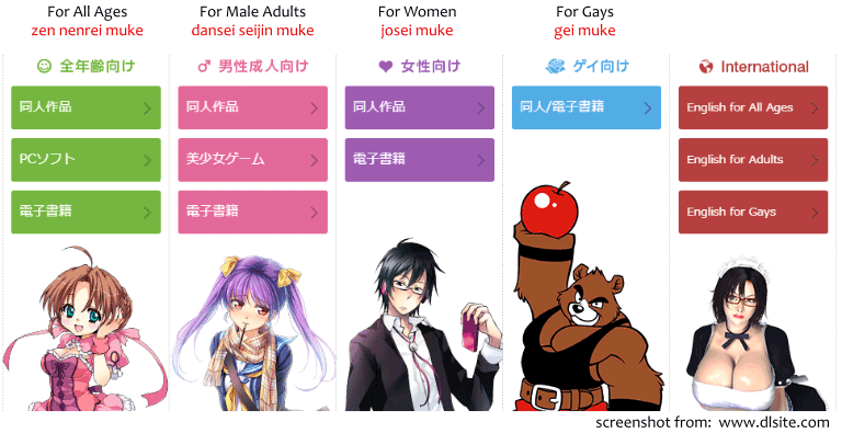 Japanese DLSite.com categories translated to English, showing the areas for women and for gays.