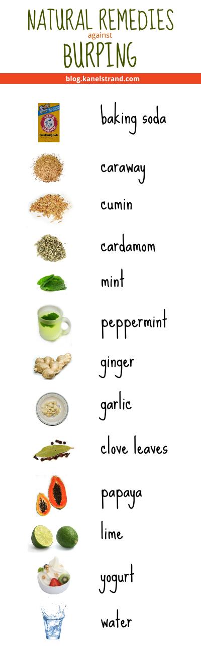 Natural Remedies Against Burping