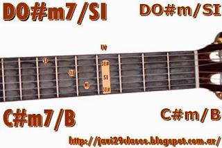 acorde guitarra chord (DO#m con bajo en SI) o (REbm con bajo en SI)