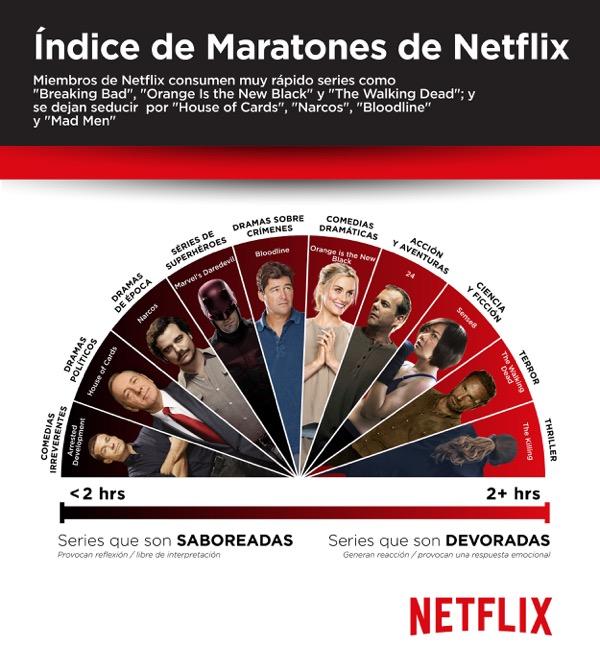 netflix-maratones-series