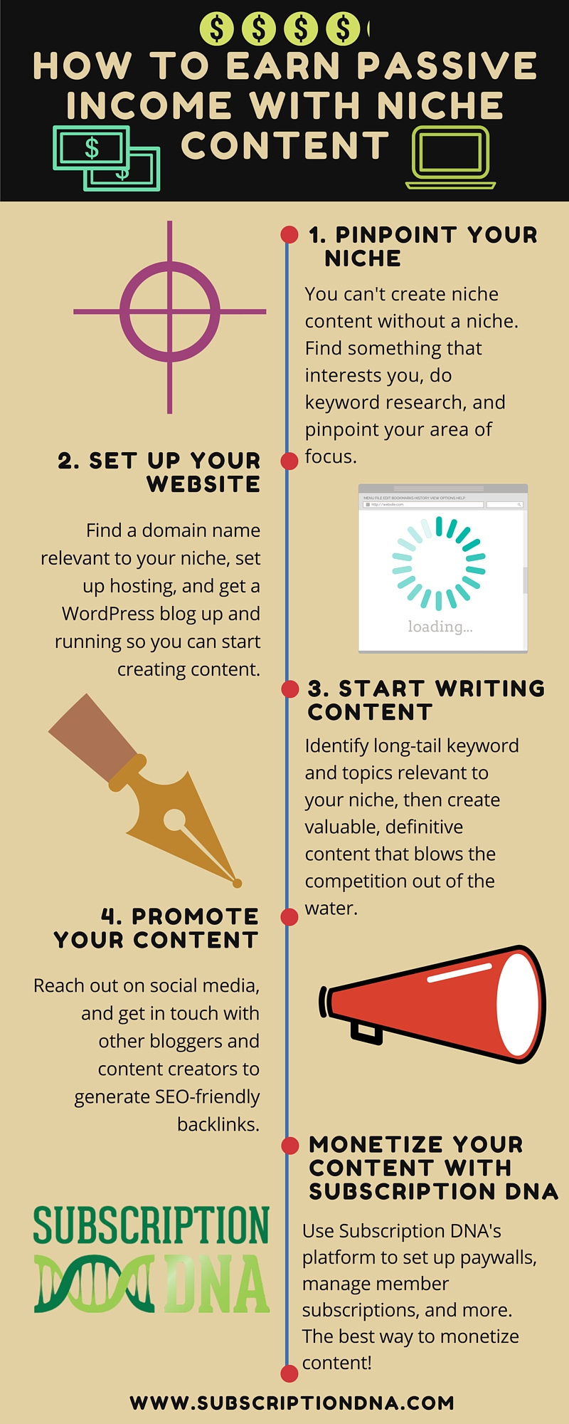 How to Earn Passive Income with a Niche Website #infographic #Make Money #Earn Passive Income #infographics # How to Earn #How to Make Money #Infographic #Niche Website