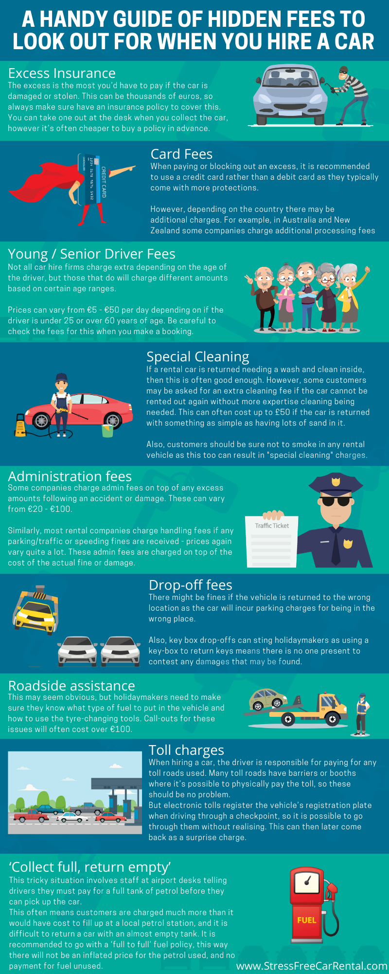 Guide to Avoid Hidden Fees When Hiring a Car #Infographic