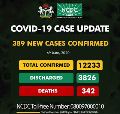 NCDC, COVID-19