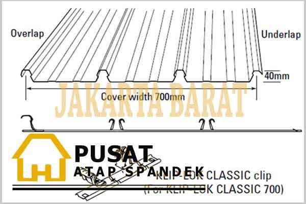 Harga Spandek Kliplok Jakarta Barat, Harga Atap Spandek Kliplok Jakarta Barat, Harga Atap Spandek Kliplok Jakarta Barat Per Meter 2019