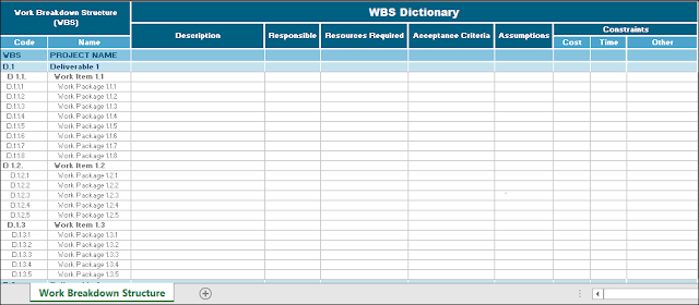 WBS Dictionary, wbs dictionary example