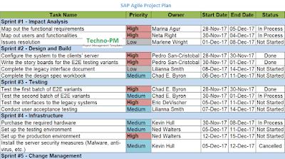 sap agile project plan template
