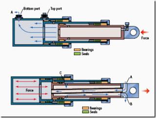 Makalah Sistem Hidrolik