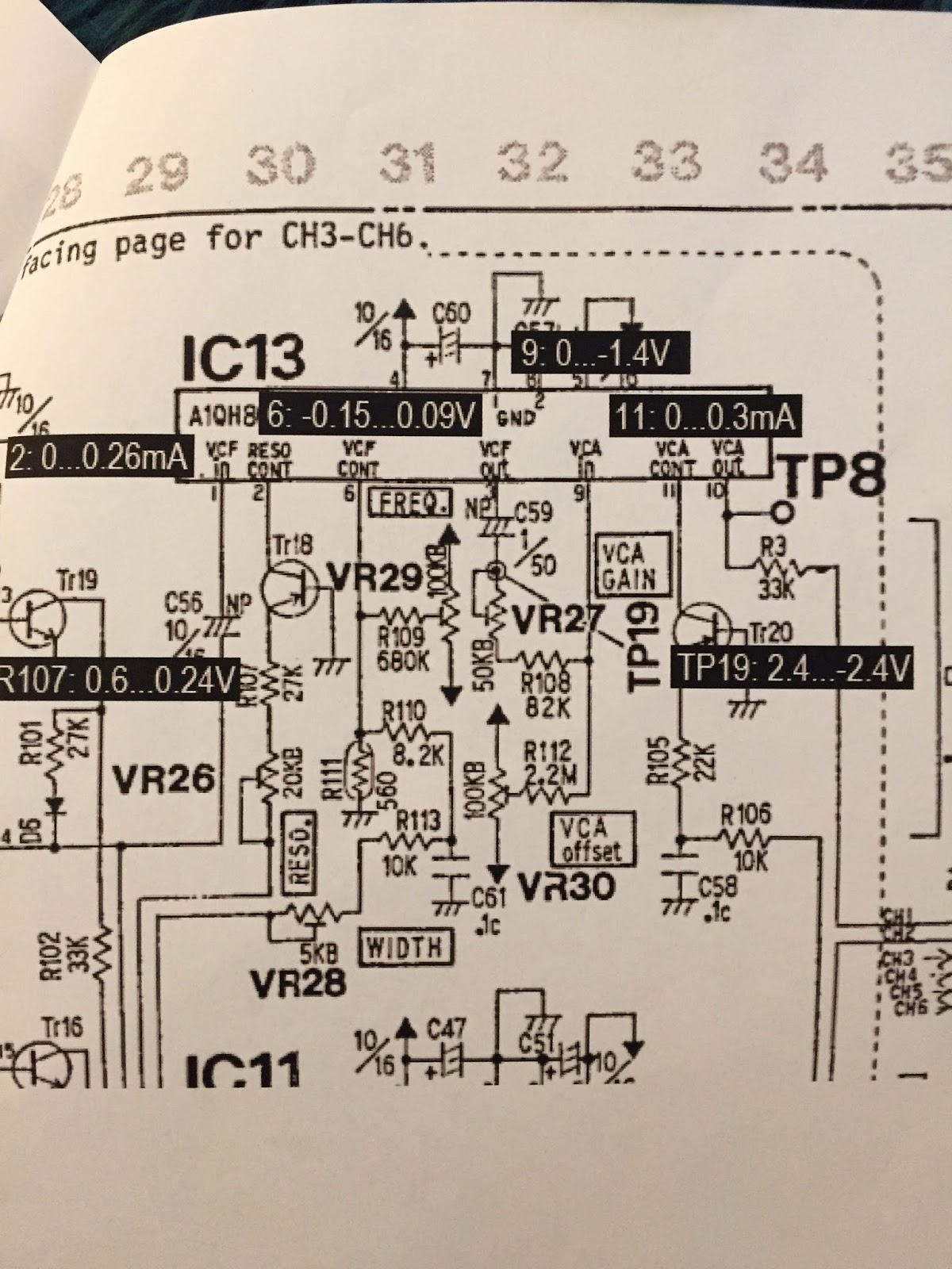 hight resolution of an annotated juno 106 service manual showing the various voltages i can t quite remember where i got it but i think analogue renaissance made it