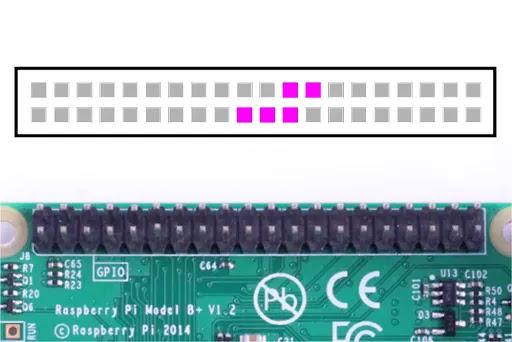 Raspberry Pi 4 SPI