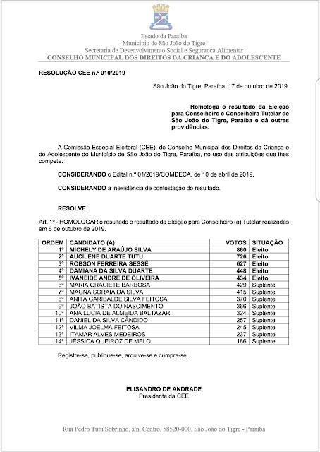 Homologado resultado das eleições do Conselho Tutelar de São João do Tigre