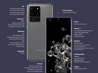 Samsung Galaxy S20 Ubah Cara Kamu Menikmati Passion-mu!
