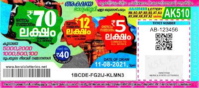 kerala-lotteries-results-11-08-2021-akshaya-ak-510-lottery-result-keralalotteries.net