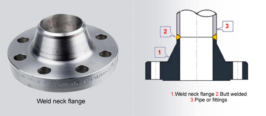 Weld neck flanges: Welding Neck flange