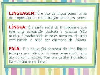 Educar é Viver Resumo Língua Linguagem E Fala